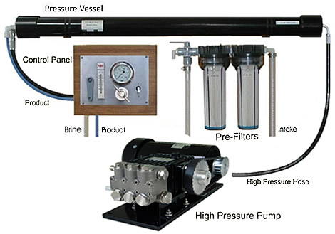 ECHOTec  Marine Watermakers - Beach House Desalination Systems