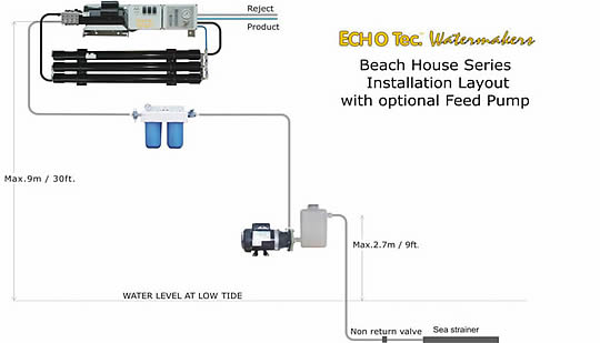 Click on Image to view the Beach House Layout Diagram!